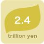 2.4 trillion yen